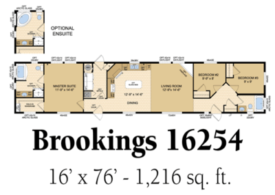 Brookings 16254