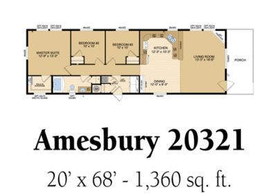 Amesbury 20321